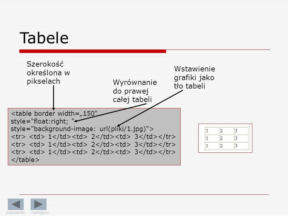 """<table border width=""""150 style= float:right; style= background-image: url(pliki/1.jpg) > 1 2 3 Wyrównanie do prawej całej tabeli Szerokość określona w pikselach Wstawienie grafiki jako tło tabeli poprzedni następny Tabele"""