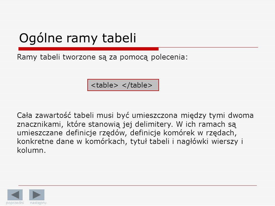 Ogólne ramy tabeli Ramy tabeli tworzone są za pomocą polecenia: Cała zawartość tabeli musi być umieszczona między tymi dwoma znacznikami, które stanowią jej delimitery.