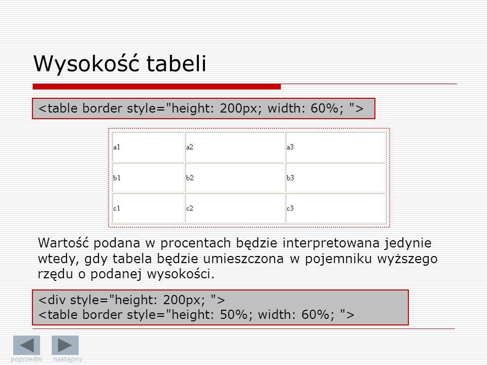 Wysokość tabeli Wartość podana w procentach będzie interpretowana jedynie wtedy, gdy tabela będzie umieszczona w pojemniku wyższego rzędu o podanej wysokości.