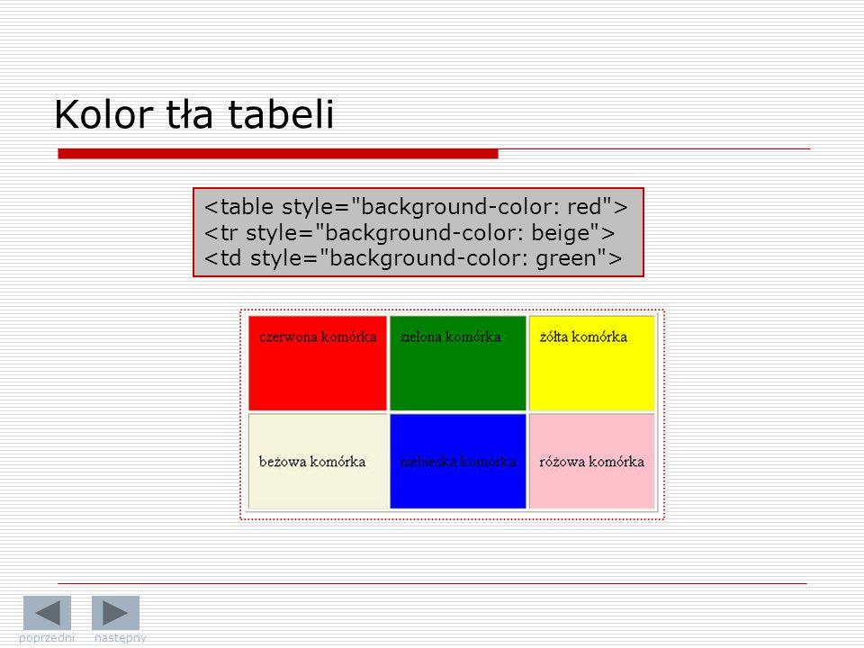 Kolor tła tabeli poprzedni następny