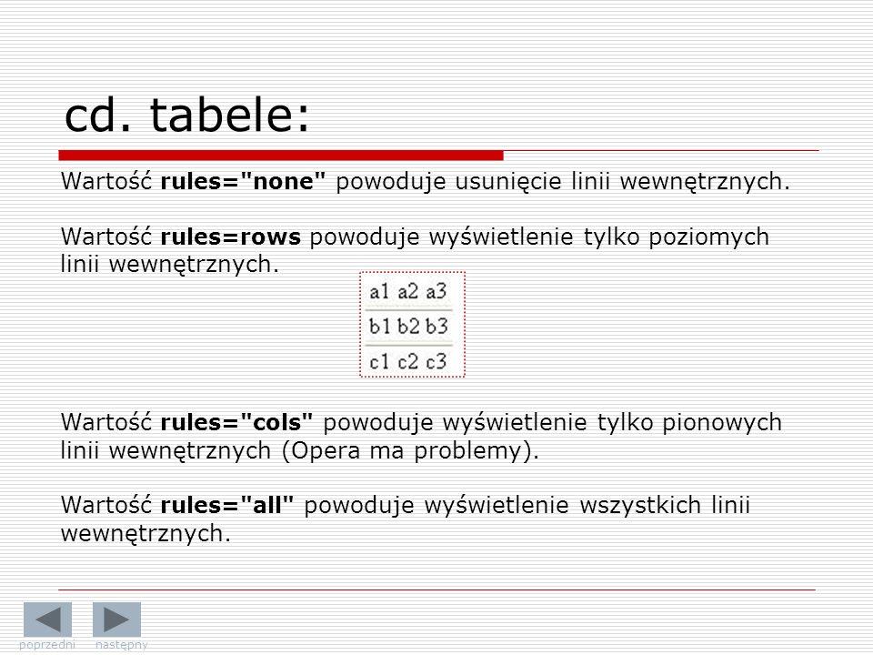 Wartość rules= none powoduje usunięcie linii wewnętrznych.