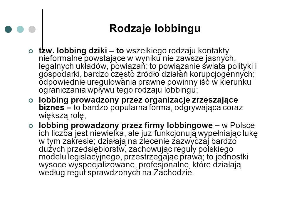 Rodzaje lobbingu tzw.