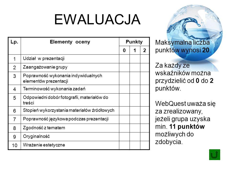 EWALUACJA Lp.Elementy ocenyPunkty 012 1 Udział w prezentacji 2 Zaangażowanie grupy 3 Poprawność wykonania indywidualnych elementów prezentacji 4 Terminowość wykonania zadań 5 Odpowiedni dobór fotografii, materiałów do treści 6 Stopień wykorzystania materiałów źródłowych 7 Poprawność językowa podczas prezentacji 8 Zgodność z tematem 9 Oryginalność 10 Wrażenie estetyczne Maksymalna liczba punktów wynosi 20.