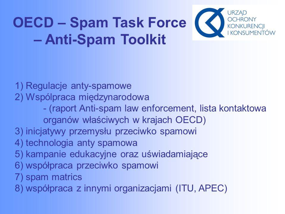 OECD – Spam Task Force – Anti-Spam Toolkit 1) Regulacje anty-spamowe 2) Wspólpraca międzynarodowa - (raport Anti-spam law enforcement, lista kontaktowa organów właściwych w krajach OECD) 3) inicjatywy przemysłu przeciwko spamowi 4) technologia anty spamowa 5) kampanie edukacyjne oraz uświadamiające 6) współpraca przeciwko spamowi 7) spam matrics 8) współpraca z innymi organizacjami (ITU, APEC)