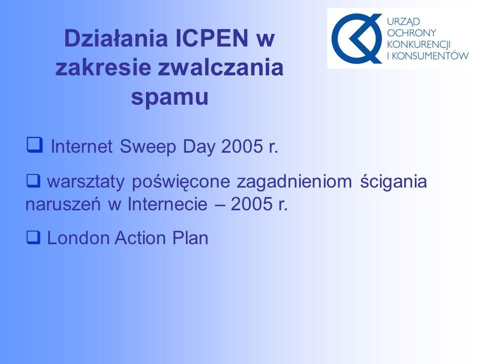 Działania ICPEN w zakresie zwalczania spamu  Internet Sweep Day 2005 r.
