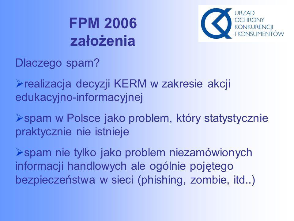 FPM 2006 założenia Dlaczego spam.