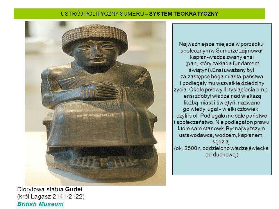 USTRÓJ POLITYCZNY SUMERU – SYSTEM TEOKRATYCZNY Diorytowa statua Gudei (król Lagasz 2141-2122) British Museum Najważniejsze miejsce w porządku społeczn