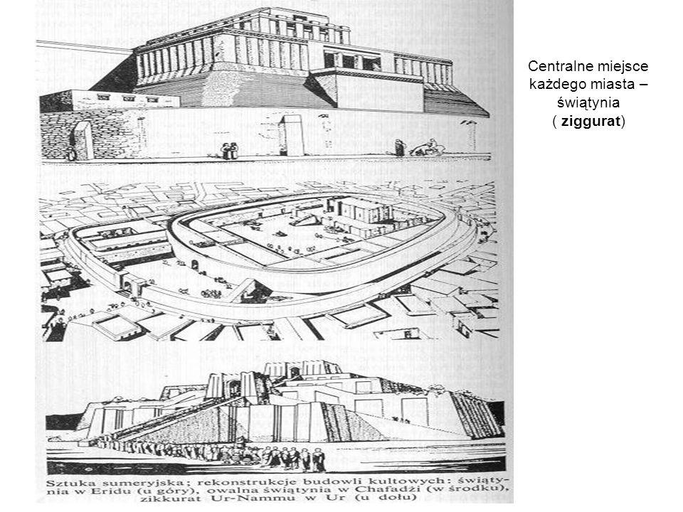 Centralne miejsce każdego miasta – świątynia ( ziggurat)