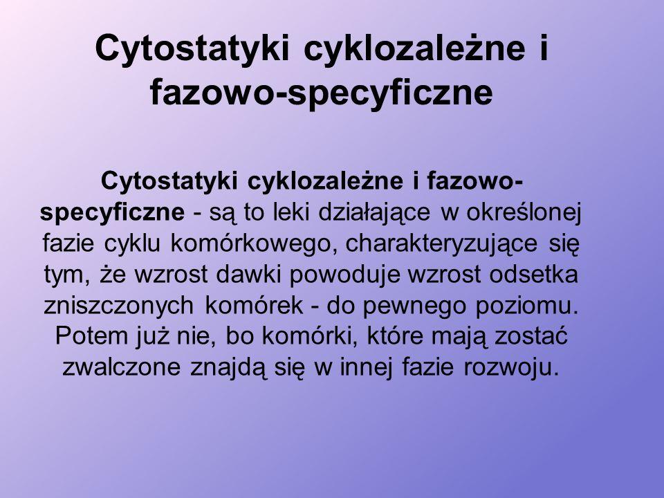 Cytostatyki cyklozależne i fazowo- specyficzne - są to leki działające w określonej fazie cyklu komórkowego, charakteryzujące się tym, że wzrost dawki powoduje wzrost odsetka zniszczonych komórek - do pewnego poziomu.