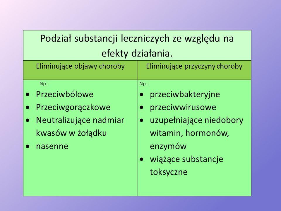 Podział substancji leczniczych ze względu na efekty działania.