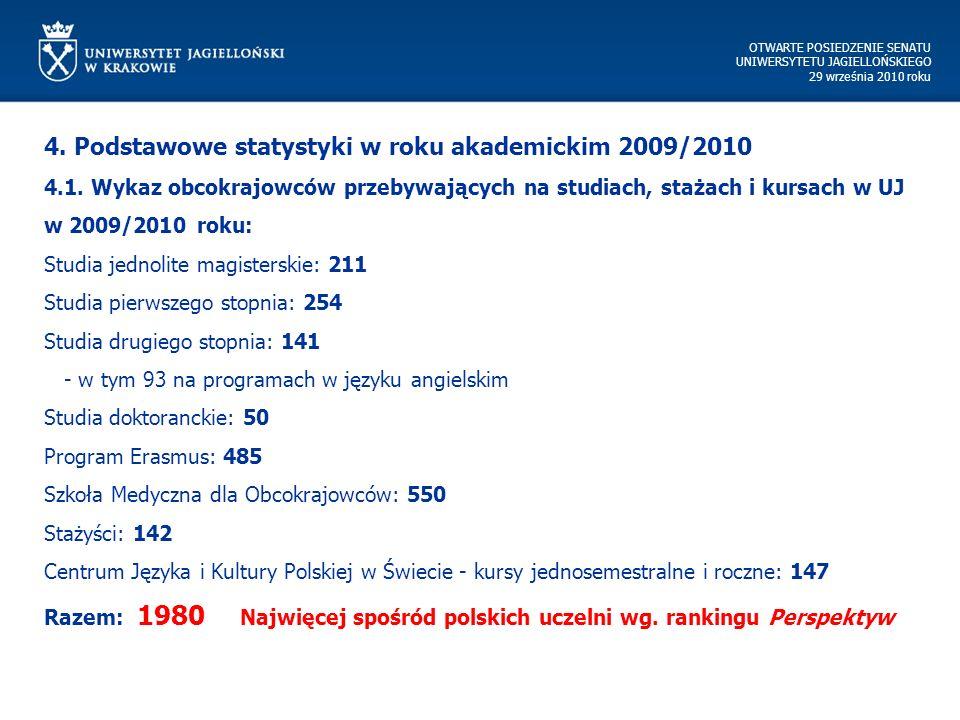 OTWARTE POSIEDZENIE SENATU UNIWERSYTETU JAGIELLOŃSKIEGO 29 września 2010 roku 4.