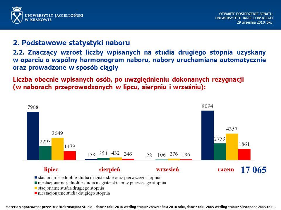 OTWARTE POSIEDZENIE SENATU UNIWERSYTETU JAGIELLOŃSKIEGO 29 września 2010 roku Liczba obecnie wpisanych osób, po uwzględnieniu dokonanych rezygnacji (w naborach przeprowadzonych w lipcu, sierpniu i wrześniu): 2.
