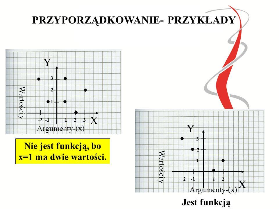 PRZYPORZĄDKOWANIE- PRZYKŁADY x-33-8010 y5-6212 Jest funkcją x7812723 y357910 Nie jest funkcją, bo 7 ma dwie wartości