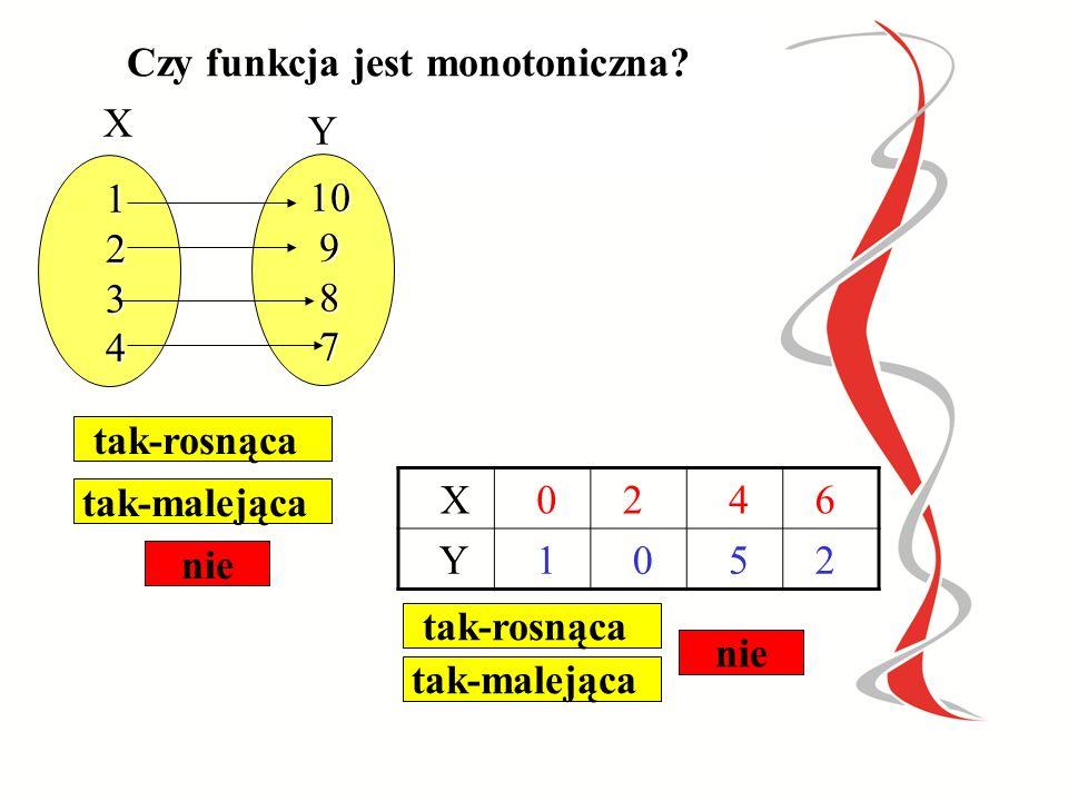 12 3 -2-3 1 2 3 X Y taknie x-2-3-4-5 y12-3 taknie