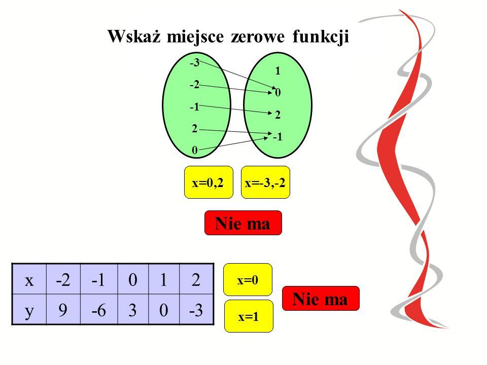 nie 12 3 -2-3 1 2 3 X Y tak-rosnąca tak-malejąca 12341234 45674567 tak-rosnącatak-malejąca nie
