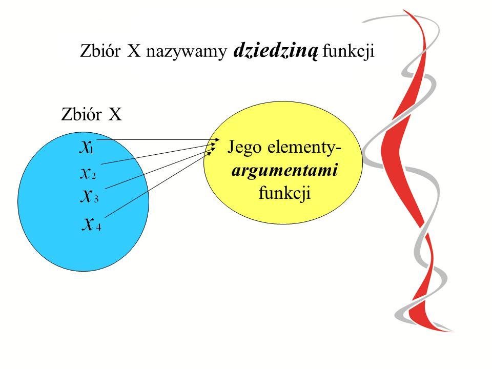 Funkcja posiada dwa miejsca zerowe dla x=4 i x=5 Funkcja nie posiada miejsc zerowych 14561456 4 6 2 XY 14561456 0 10 2 XY