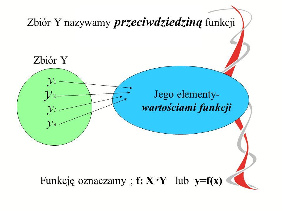 Zbiór Y nazywamy przeciwdziedziną funkcji Zbiór Y Jego elementy- wartościami funkcji Funkcję oznaczamy ; f: X Y lub y=f(x)