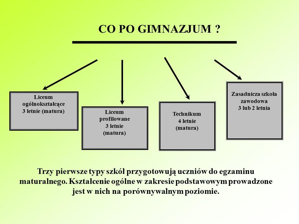 MECHANICZNE TECHNIKI WYTWARZANIA  PROFIL MECHATRONICZNY  PROFIL ROLNICZO-SPOŻYWCZY  PROFIL SOCJALNY  PROFIL TRANSPORTOWO-SPEDYCYJNY  PROFIL USŁUGOWO-GOSPODARCZY  ZARZĄDZANIE INFORMACJĄ