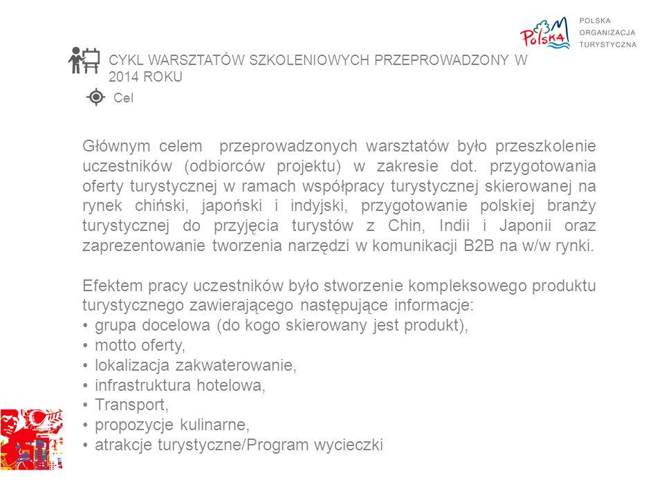 Cel Głównym celem przeprowadzonych warsztatów było przeszkolenie uczestników (odbiorców projektu) w zakresie dot. przygotowania oferty turystycznej w