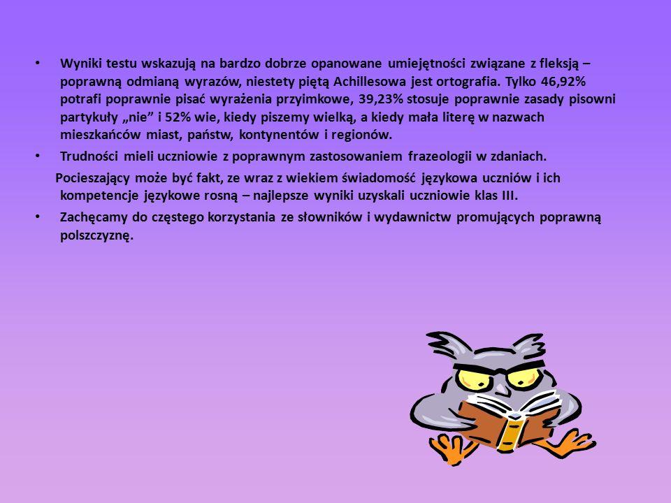 Wyniki testu wskazują na bardzo dobrze opanowane umiejętności związane z fleksją – poprawną odmianą wyrazów, niestety piętą Achillesowa jest ortografi