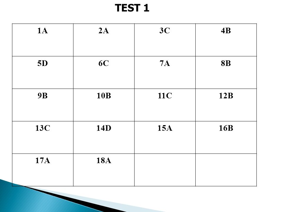 TEST 1 1A2A3C4B 5D6C7A8B 9B10B11C12B 13C14D15A16B 17A18A