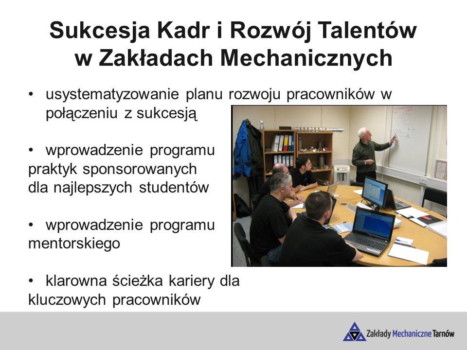 Sukcesja Kadr i Rozwój Talentów w Zakładach Mechanicznych usystematyzowanie planu rozwoju pracowników w połączeniu z sukcesją wprowadzenie programu praktyk sponsorowanych dla najlepszych studentów wprowadzenie programu mentorskiego klarowna ścieżka kariery dla kluczowych pracowników