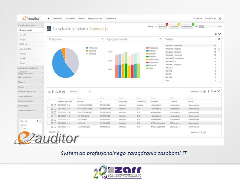 System do profesjonalnego zarządzania zasobami IT