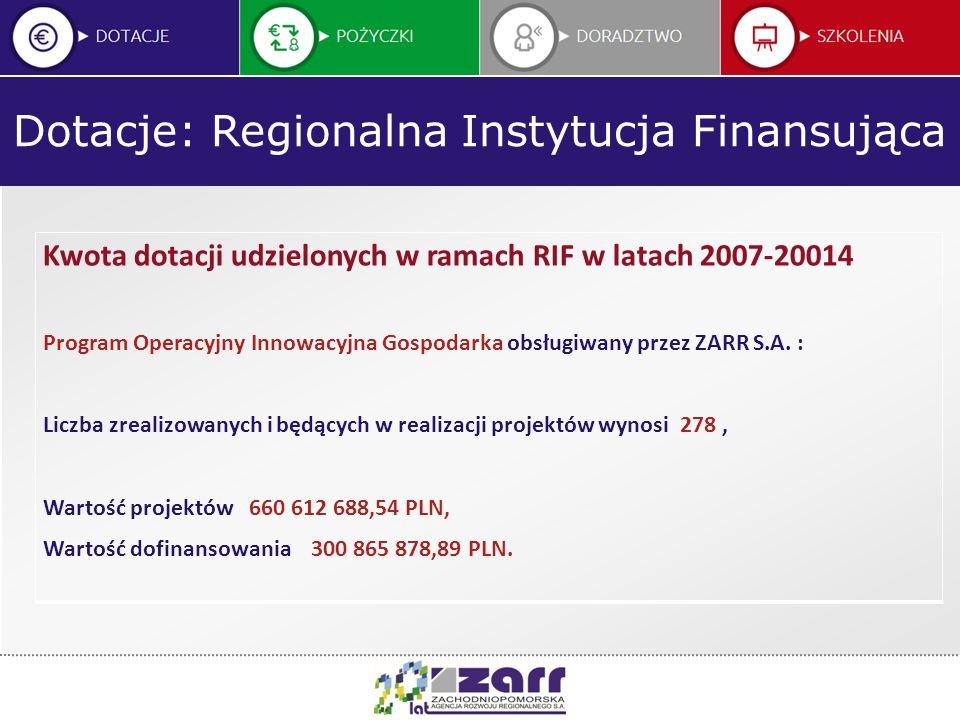 Kwota dotacji udzielonych w ramach RIF w latach 2007-20014 Program Operacyjny Innowacyjna Gospodarka obsługiwany przez ZARR S.A. : Liczba zrealizowany