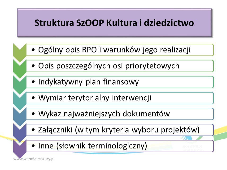 Struktura SzOOP Kultura i dziedzictwo Ogólny opis RPO i warunków jego realizacjiOpis poszczególnych osi priorytetowychIndykatywny plan finansowyWymiar