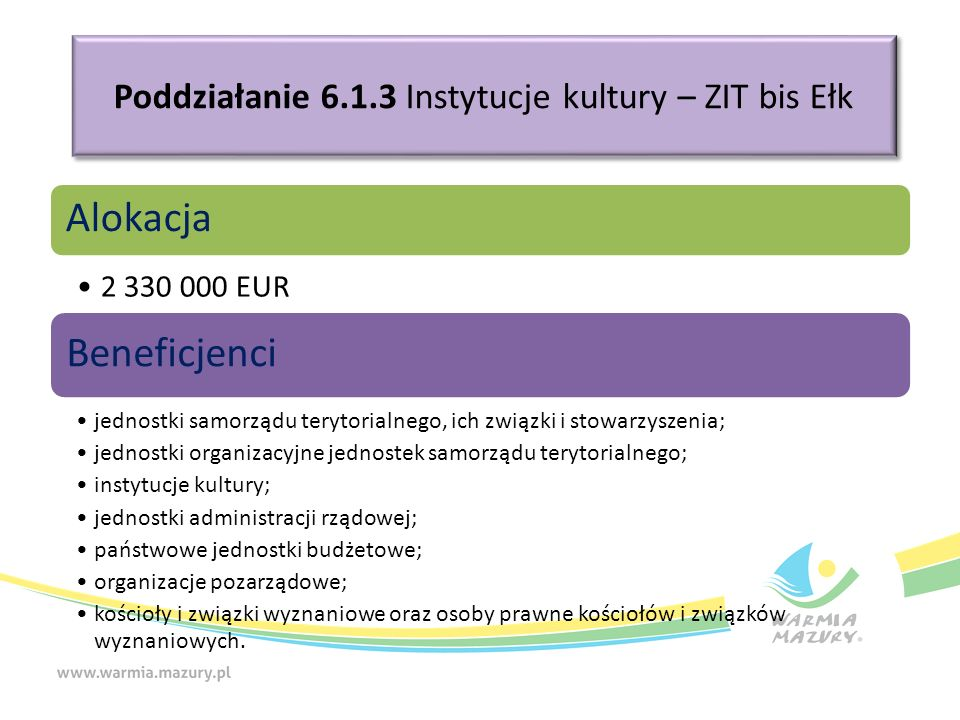 Poddziałanie 6.1.3 Instytucje kultury – ZIT bis Ełk Alokacja 2 330 000 EUR Beneficjenci jednostki samorządu terytorialnego, ich związki i stowarzyszen