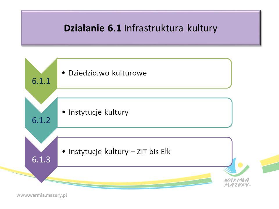 Działanie 6.1 Infrastruktura kultury 6.1.1 Dziedzictwo kulturowe 6.1.2 Instytucje kultury 6.1.3 Instytucje kultury – ZIT bis Ełk
