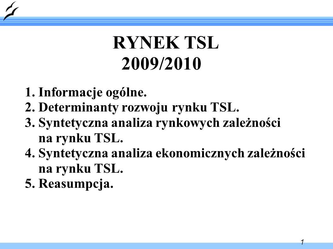 1 RYNEK TSL 2009/2010 1. Informacje ogólne. 2. Determinanty rozwoju rynku TSL.
