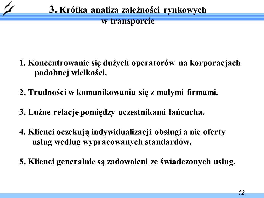 12 3. Krótka analiza zależności rynkowych w transporcie 1.