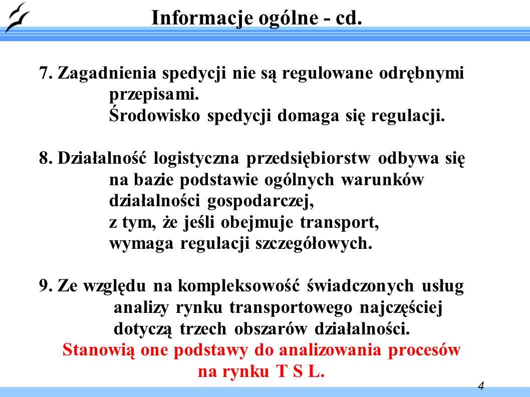 4 Informacje ogólne - cd. 7. Zagadnienia spedycji nie są regulowane odrębnymi przepisami.