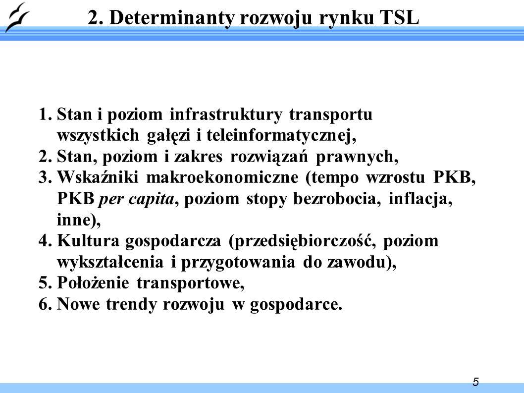 5 2. Determinanty rozwoju rynku TSL 1.
