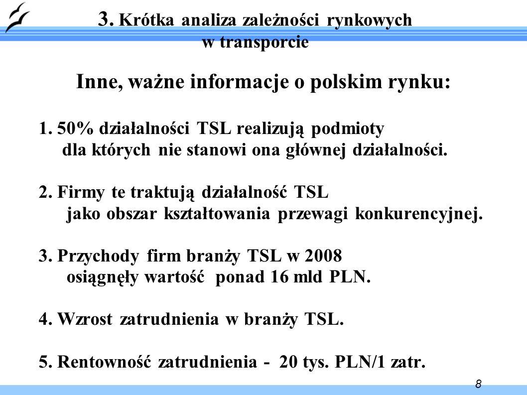 8 3. Krótka analiza zależności rynkowych w transporcie Inne, ważne informacje o polskim rynku: 1.