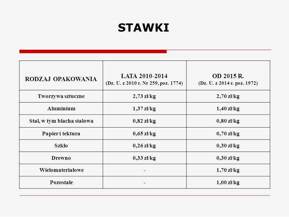 STAWKI RODZAJ OPAKOWANIA LATA 2010-2014 (Dz. U. z 2010 r. Nr 259, poz. 1774) OD 2015 R. (Dz. U. z 2014 r. poz. 1972) Tworzywa sztuczne2,73 zł/kg2,70 z