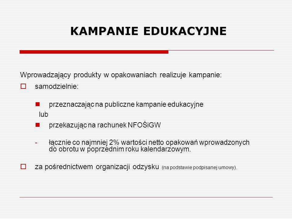KAMPANIE EDUKACYJNE Wprowadzający produkty w opakowaniach realizuje kampanie:  samodzielnie: przeznaczając na publiczne kampanie edukacyjne lub przek