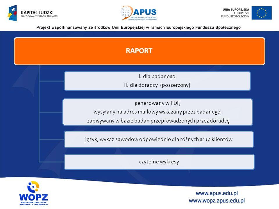 RAPORT I. dla badanego II. dla doradcy (poszerzony) generowany w PDF, wysyłany na adres mailowy wskazany przez badanego, zapisywany w bazie badań prze