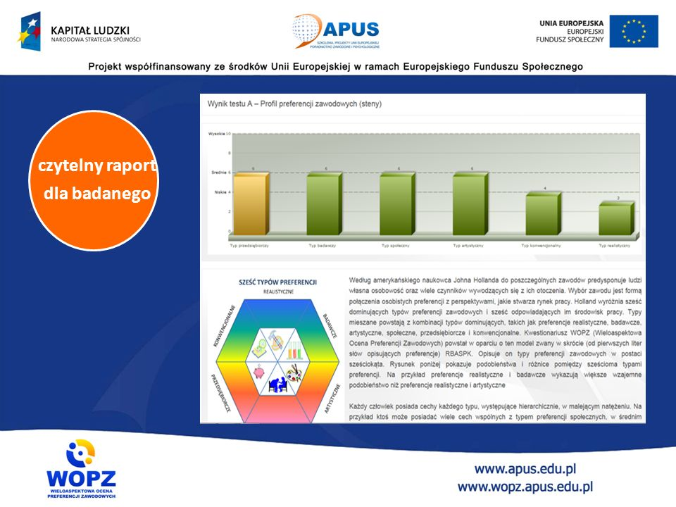 czytelny raport dla badanego