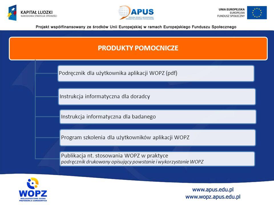 PRODUKTY POMOCNICZE Podręcznik dla użytkownika aplikacji WOPZ (pdf) Instrukcja informatyczna dla doradcy Instrukcja informatyczna dla badanego Program szkolenia dla użytkowników aplikacji WOPZ Publikacja nt.