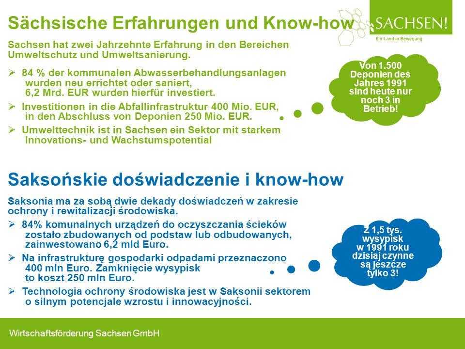 Wirtschaftsförderung Sachsen GmbH Sächsische Erfahrungen und Know-how Sachsen hat zwei Jahrzehnte Erfahrung in den Bereichen Umweltschutz und Umweltsanierung.
