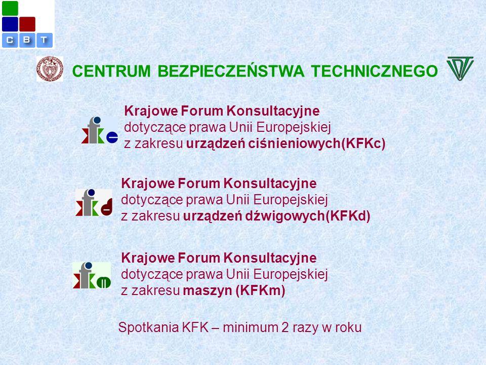 Krajowe Forum Konsultacyjne dotyczące prawa Unii Europejskiej z zakresu urządzeń ciśnieniowych(KFKc) Krajowe Forum Konsultacyjne dotyczące prawa Unii Europejskiej z zakresu urządzeń dźwigowych(KFKd) Krajowe Forum Konsultacyjne dotyczące prawa Unii Europejskiej z zakresu maszyn (KFKm) Spotkania KFK – minimum 2 razy w roku CENTRUM BEZPIECZEŃSTWA TECHNICZNEGO