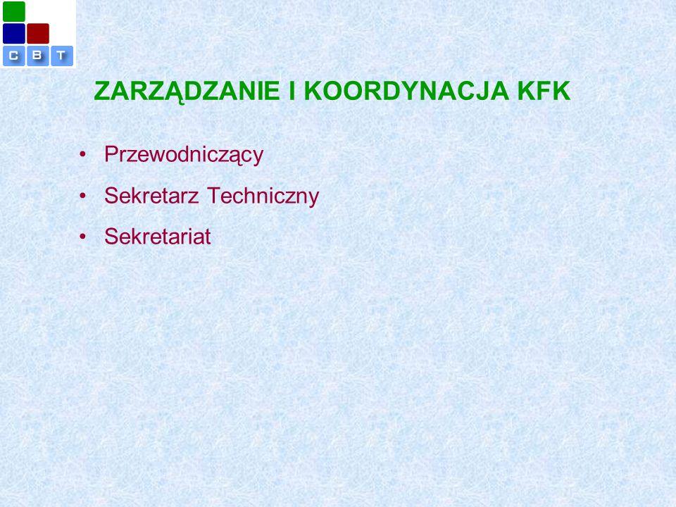 ZARZĄDZANIE I KOORDYNACJA KFK Przewodniczący Sekretarz Techniczny Sekretariat
