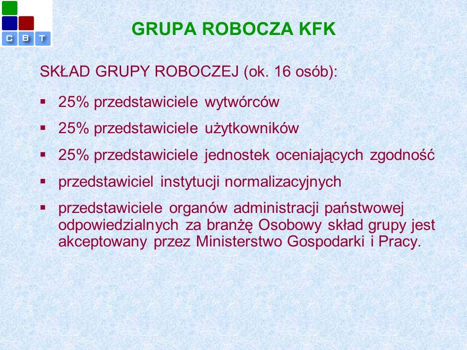 GRUPA ROBOCZA KFK  25% przedstawiciele wytwórców  25% przedstawiciele użytkowników  25% przedstawiciele jednostek oceniających zgodność  przedstawiciel instytucji normalizacyjnych  przedstawiciele organów administracji państwowej odpowiedzialnych za branżę Osobowy skład grupy jest akceptowany przez Ministerstwo Gospodarki i Pracy.