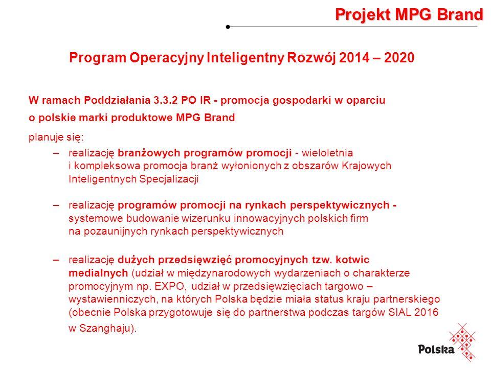 Projekt MPG Brand Program Operacyjny Inteligentny Rozwój 2014 – 2020 W ramach Poddziałania 3.3.2 PO IR - promocja gospodarki w oparciu o polskie marki produktowe MPG Brand planuje się: –realizację branżowych programów promocji - wieloletnia i kompleksowa promocja branż wyłonionych z obszarów Krajowych Inteligentnych Specjalizacji –realizację programów promocji na rynkach perspektywicznych - systemowe budowanie wizerunku innowacyjnych polskich firm na pozaunijnych rynkach perspektywicznych –realizację dużych przedsięwzięć promocyjnych tzw.