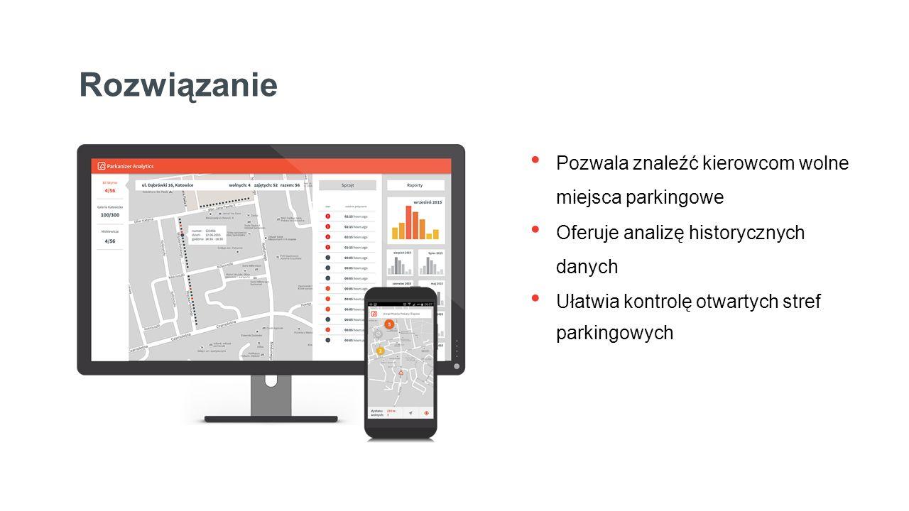 Pozwala znaleźć kierowcom wolne miejsca parkingowe Oferuje analizę historycznych danych Ułatwia kontrolę otwartych stref parkingowych