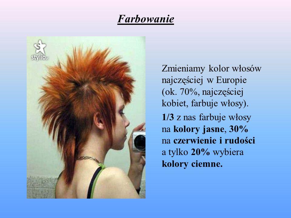 Farbowanie Zmieniamy kolor włosów najczęściej w Europie (ok.
