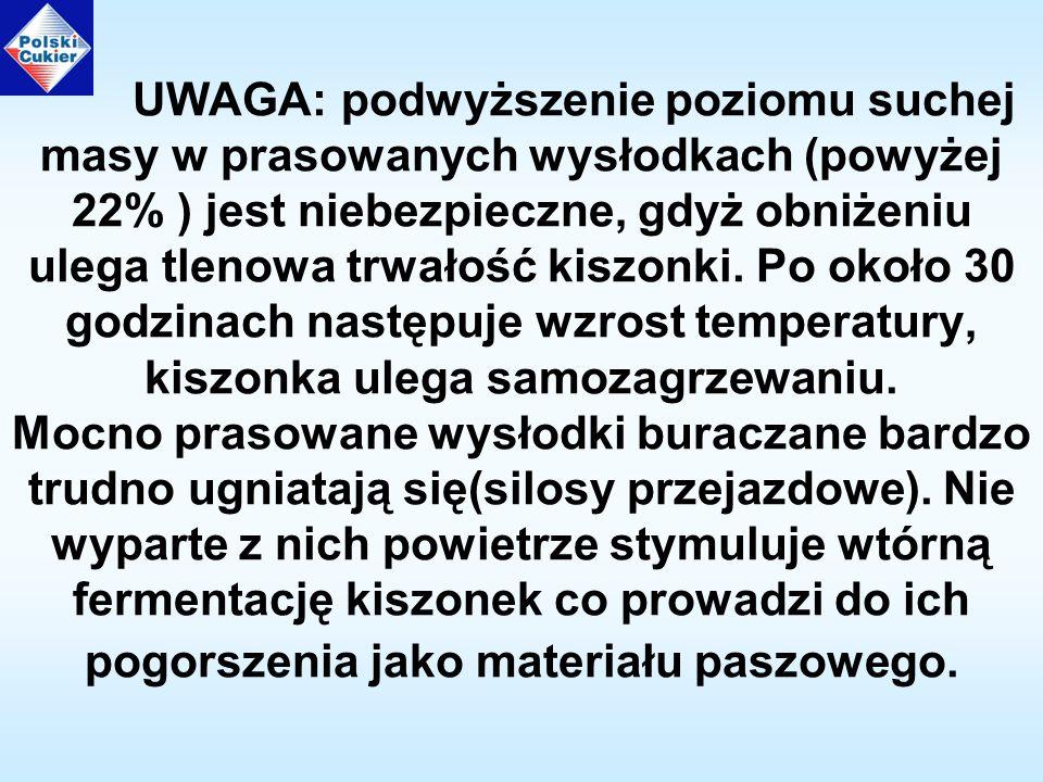 UWAGA: podwyższenie poziomu suchej masy w prasowanych wysłodkach (powyżej 22% ) jest niebezpieczne, gdyż obniżeniu ulega tlenowa trwałość kiszonki.