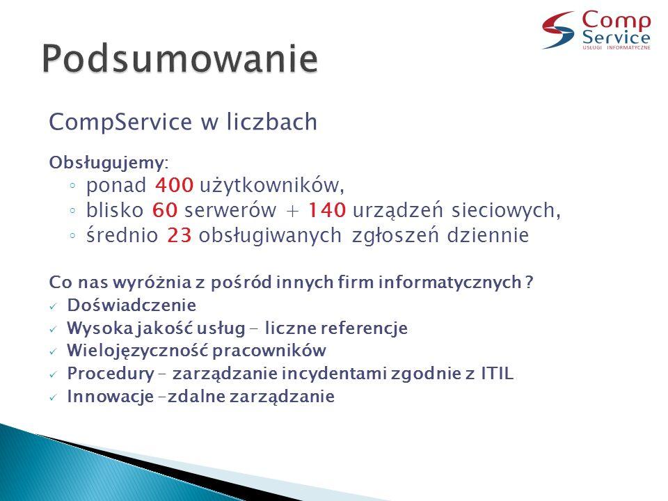 CompService w liczbach Obsługujemy: ◦ ponad 400 użytkowników, ◦ blisko 60 serwerów + 140 urządzeń sieciowych, ◦ średnio 23 obsługiwanych zgłoszeń dzie